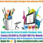 Saini World