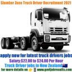 Slumberzone New Zealand Ltd
