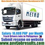 Metro Retail Stores INC