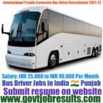 International Travel Corporates Pvt Ltd