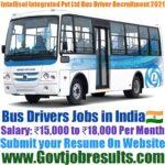 Intellisol Integrated Services Pvt Ltd
